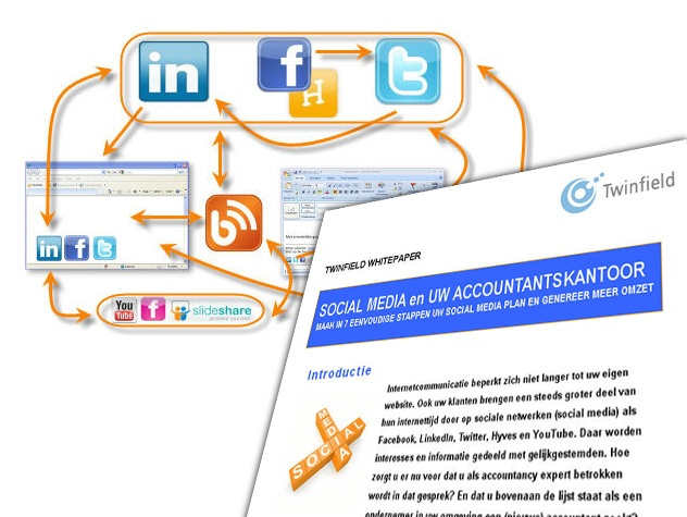 Crosslinks website en social media